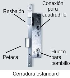 Cerradura estandar